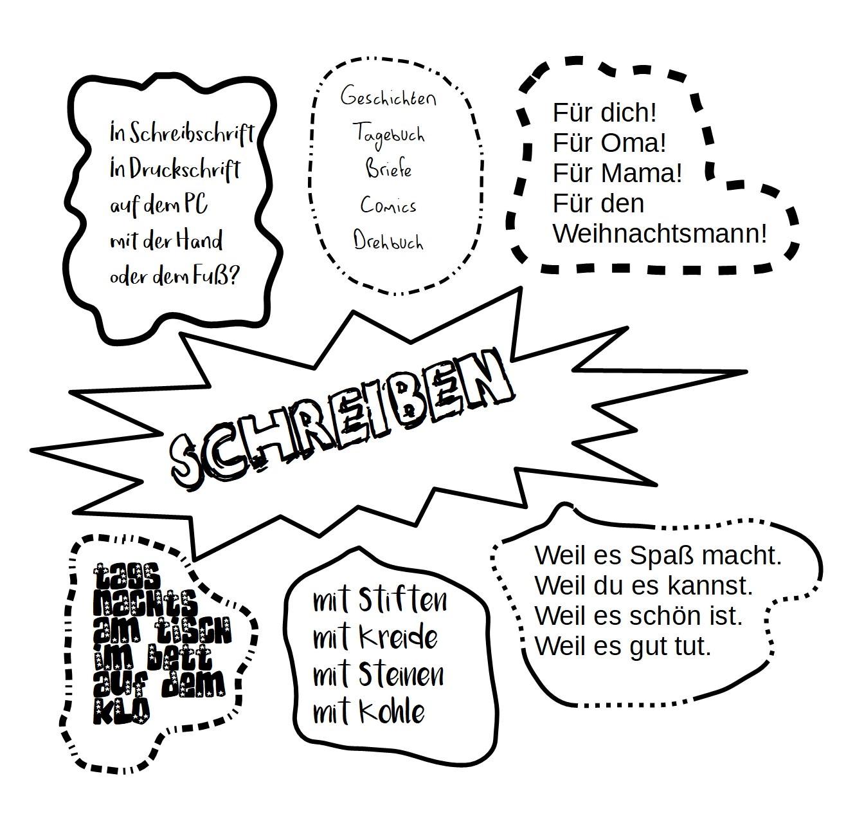 Kreatives Schreiben Sandra Baumgärtner